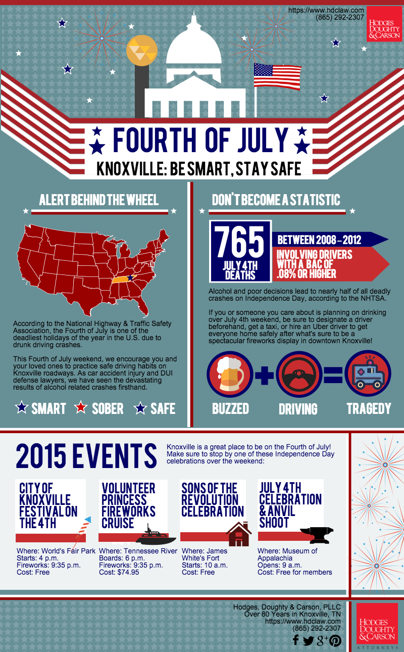 HDC Fourth of July revised